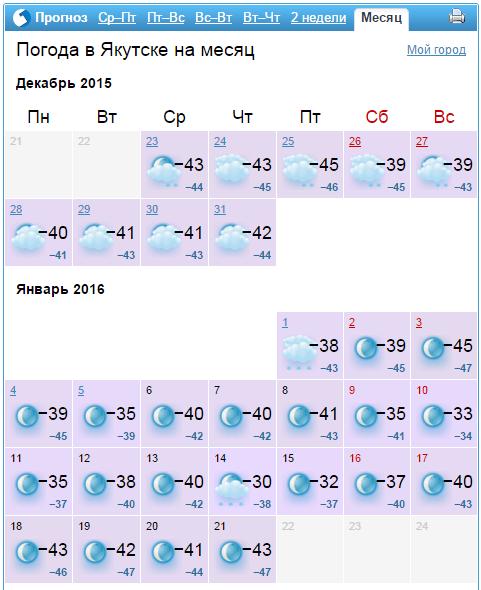 Кому там жарко? Снега мало? Го в Якутск.