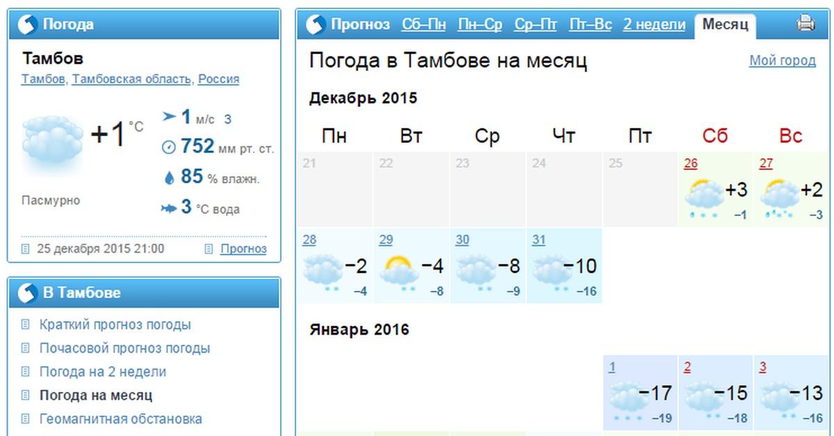 Погода на декабрь 2015 года в абакане