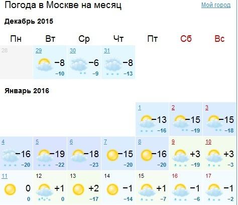 Москва прогноз на завтра [PUNIQRANDLINE-(au-dating-names.txt) 68