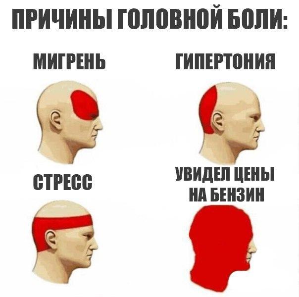 Когда болит башка (про головную боль напряжения) Медицина, Головная боль, Головная боль напряжения, Неврология, Психиатрия, Боль, Длиннопост