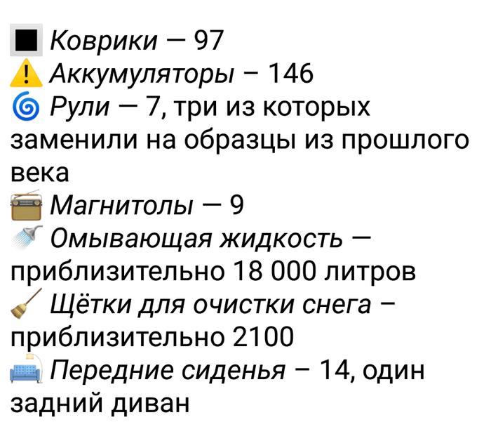 Каршеринг.Статистика Каршеринг, Воровство, Belkacar