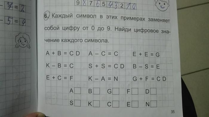 Домашнее задание. 1-й класс. Начальная школа, Школа, Домашнее задание, Wtf, Беларусь