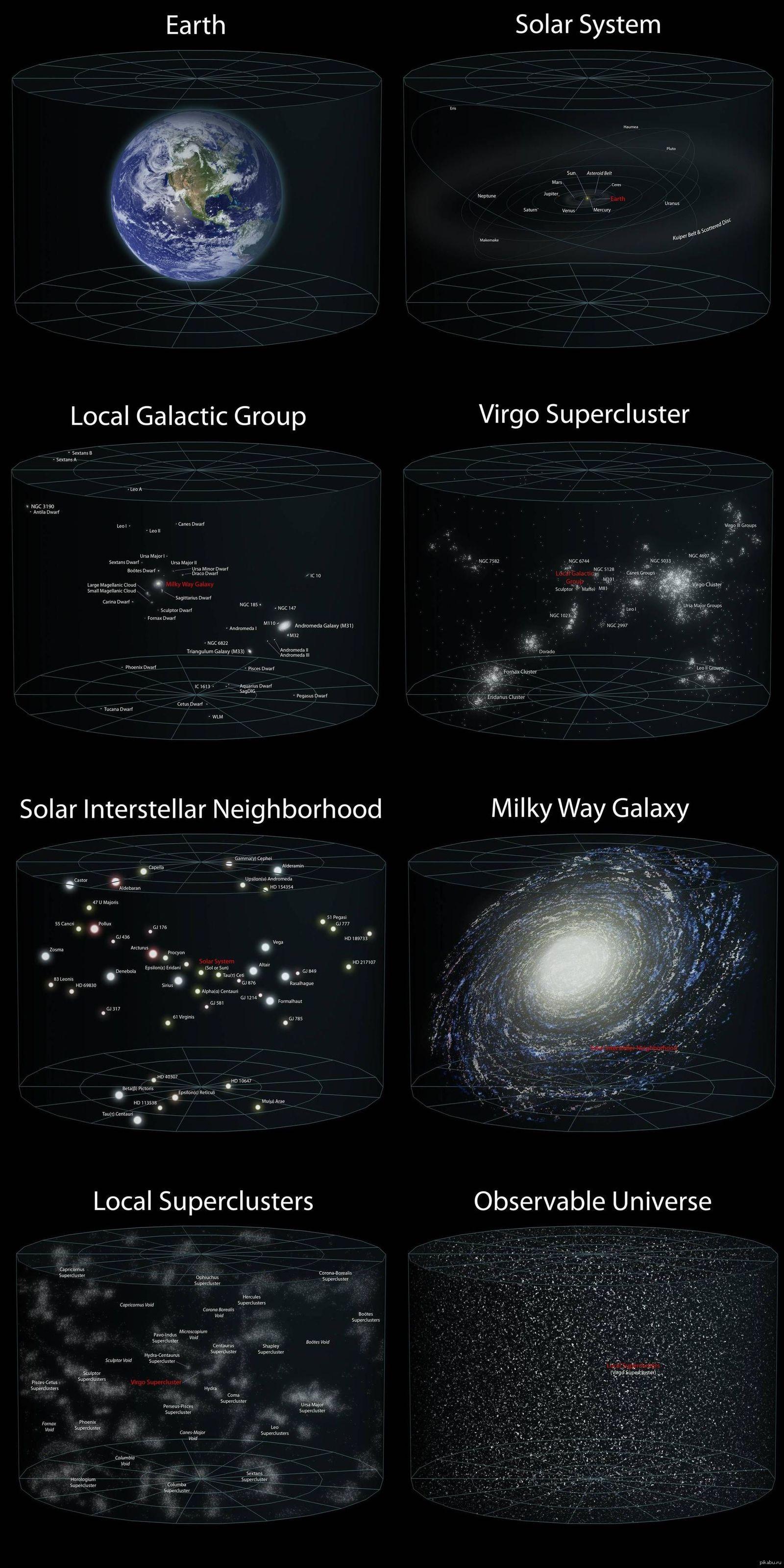 virgo supercluster vs laniakea supercluster - HD1600×3200