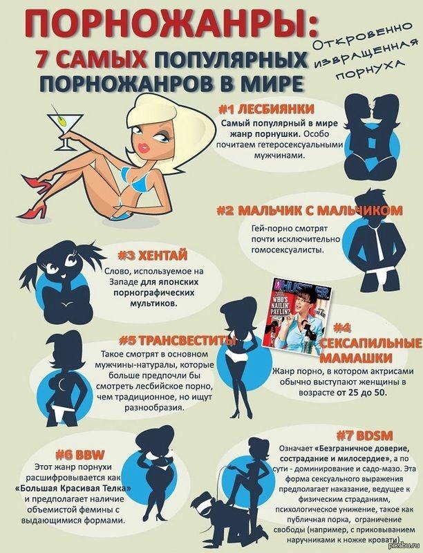 Топ 50 жанров порно