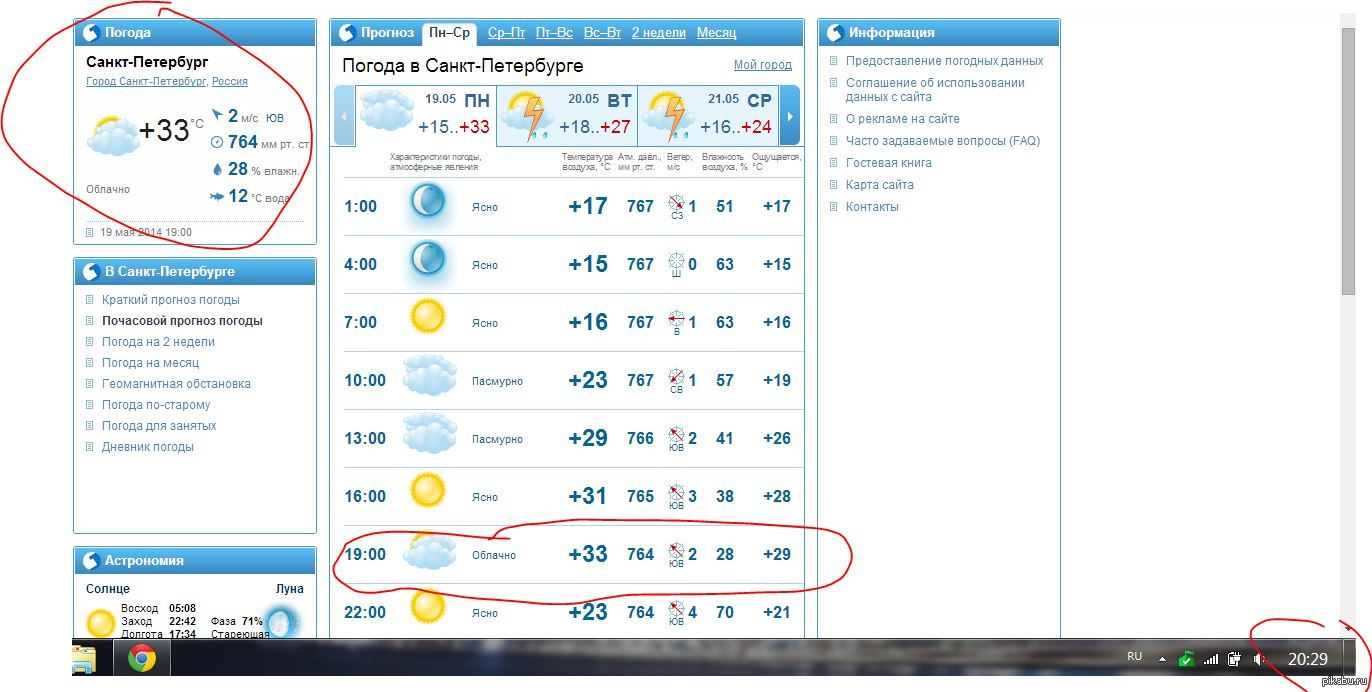 погода санкт петербурга на неделю