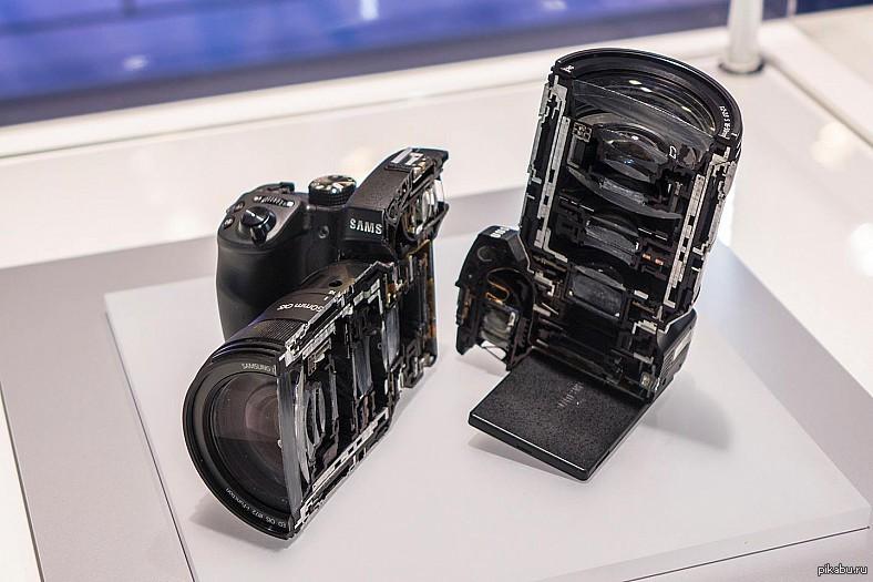 активно зеркальный фотоаппарат изнутри устройство представить себе