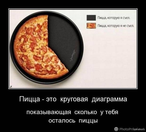 примерила а после спортзала я люблю навернуть пиццы картинка этот момент осознает