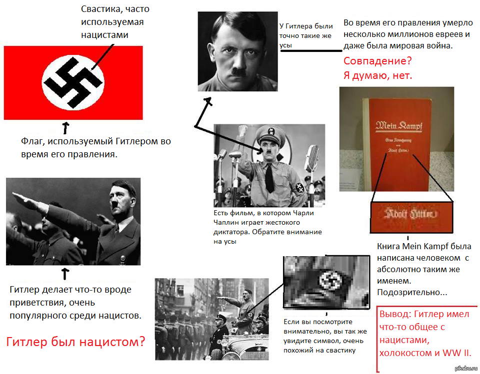 an analysis of the real meaning of swastika and its dishonor by hitler The swastika is a symbol used by of one of the most hated men on earth, a symbol that represents the slaughter of millions of people and one of the most destructive wars on earth but adolf hitler was not the first to use this symbol in fact, it was used as a powerful symbol thousands of years.