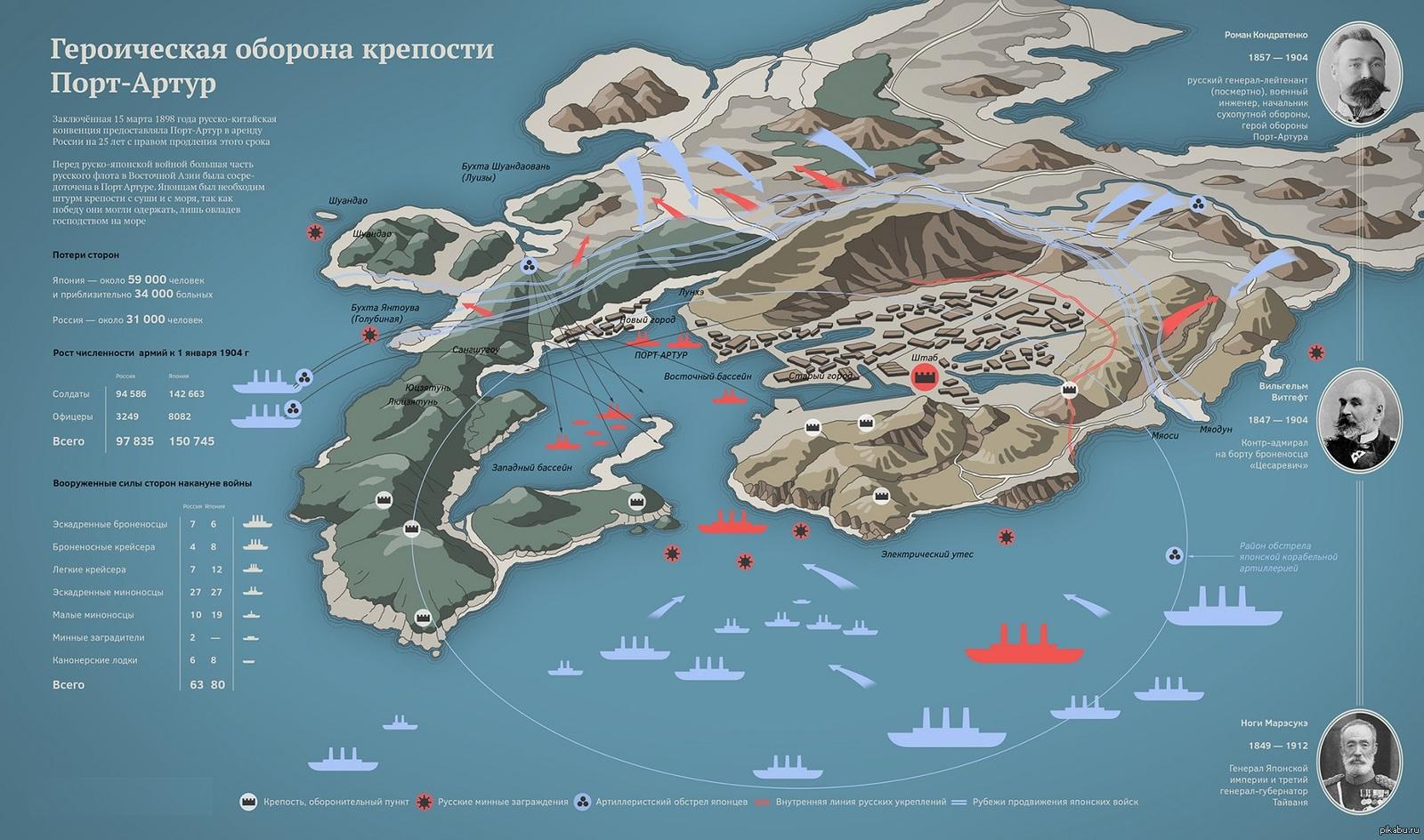 Картинки по запросу русско-японская война