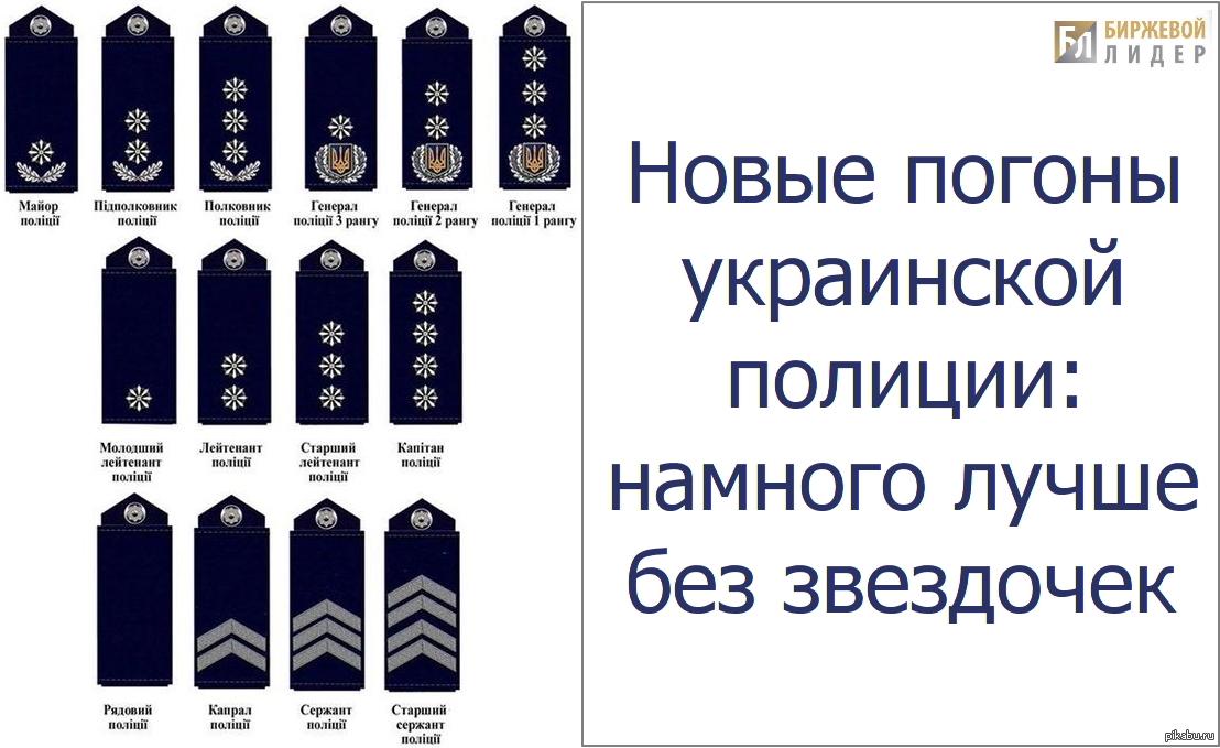 Все звания в полиции с картинками