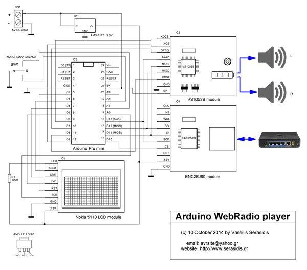 arduino mega - How can I play audio from an SD card